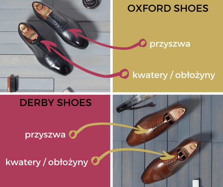 Męskie buty Oxford i Derby oraz różnice między nimi. Kwatery, przyszwy, obłożyny.